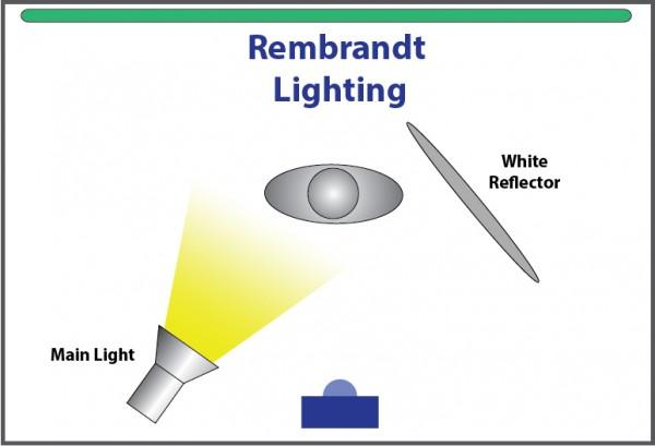 Rembrant lighting setup dengan reflektor