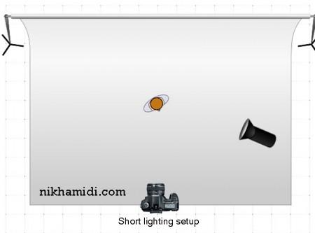 Short Lighting